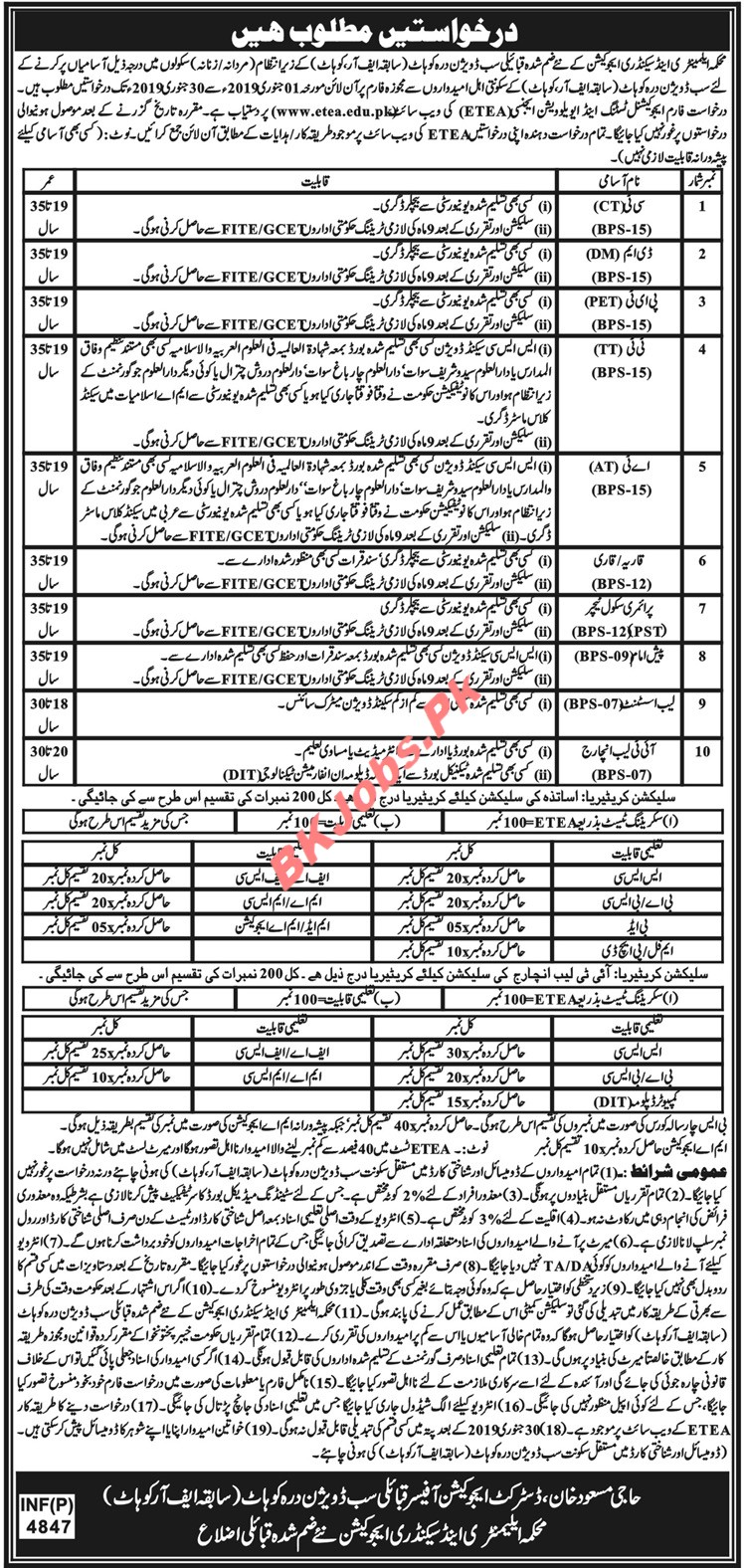 Elementary & Secondary Education, KPK Tribal Districts Jobs