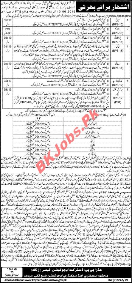 Elementary & Secondary Education Lucky Marwat Jobs for CT, DM, TT