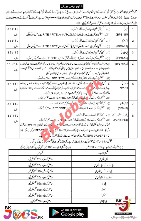 Elementary Secondary Education Kohat Male Teaching Post for