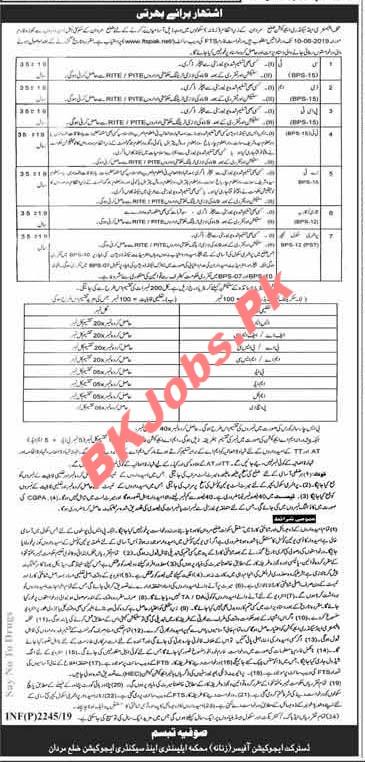 Elementary & Secondary Education Mardan Jobs for CT, DM, TT