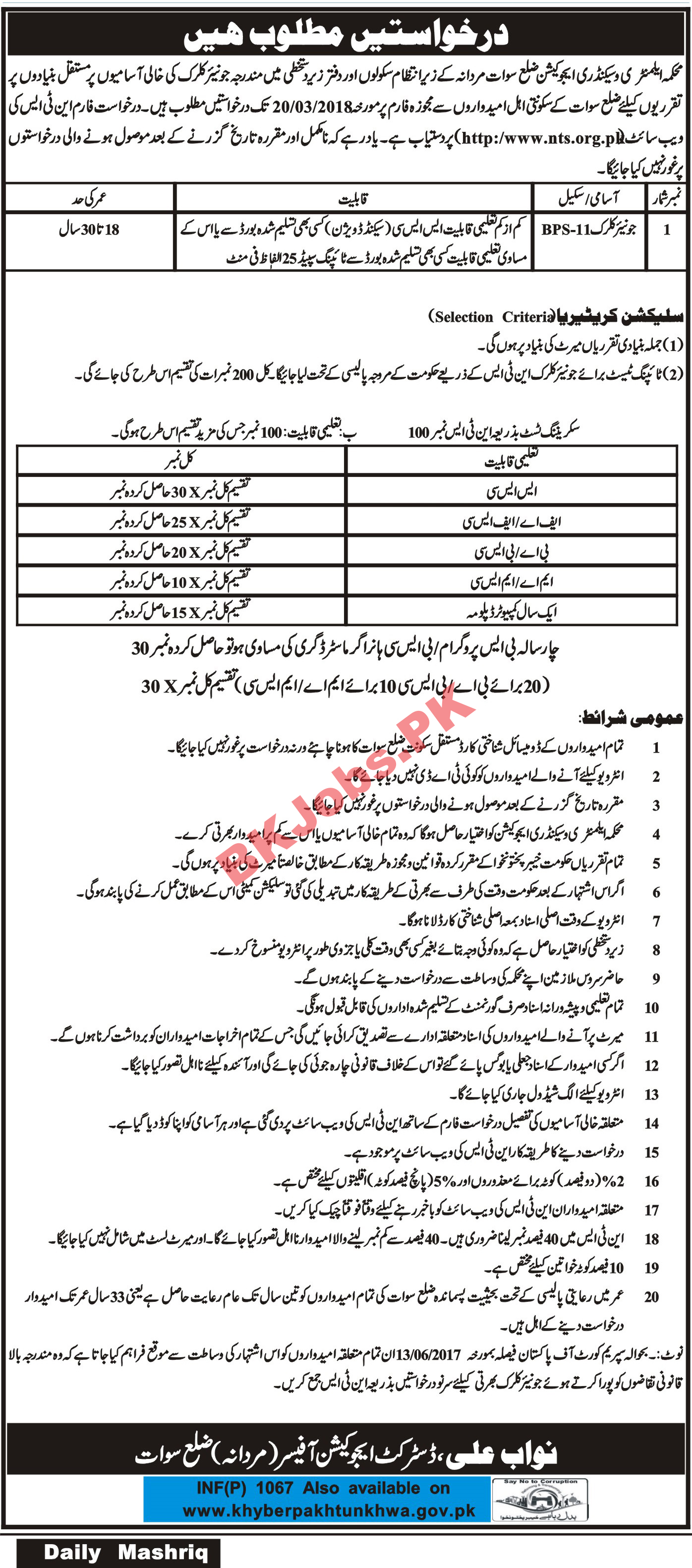 Elementary & Secondary Education Swat Jobs for Male Teachers