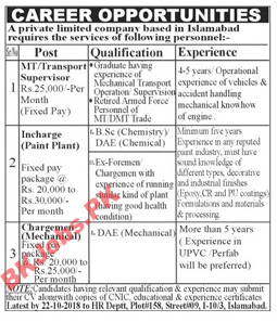 A Private Ltd Company Islamabad Jobs for Supervisor & Others Latest