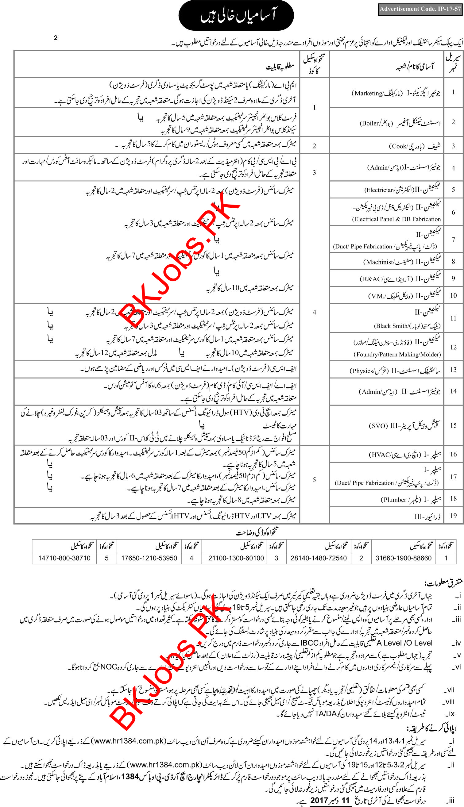hr1384 Jobs KRL Jobs 2017 Apply Online for Technicians, Assistants ...