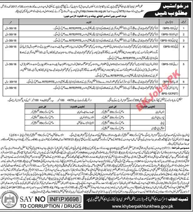Elementary And Secondary Education Kpk Jobs Advertisement 2017