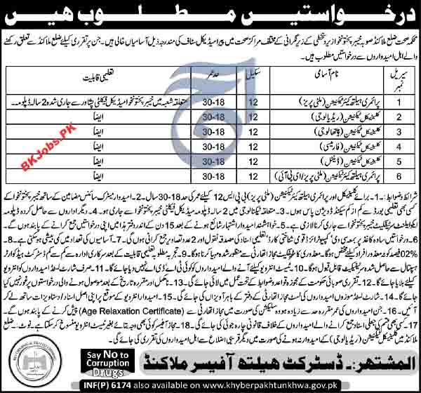 Health Department Malakand KPK Jobs Latest Advertisement ...