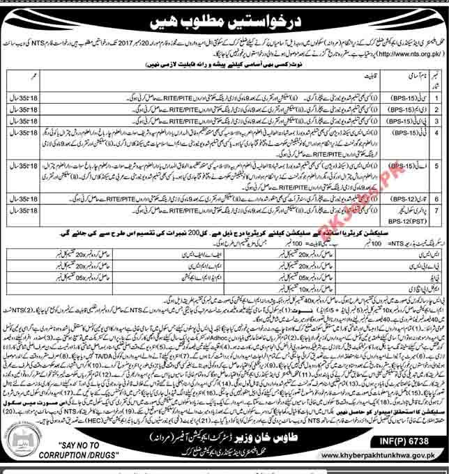 Karak Elementary & Secondary Education Jobs For Male