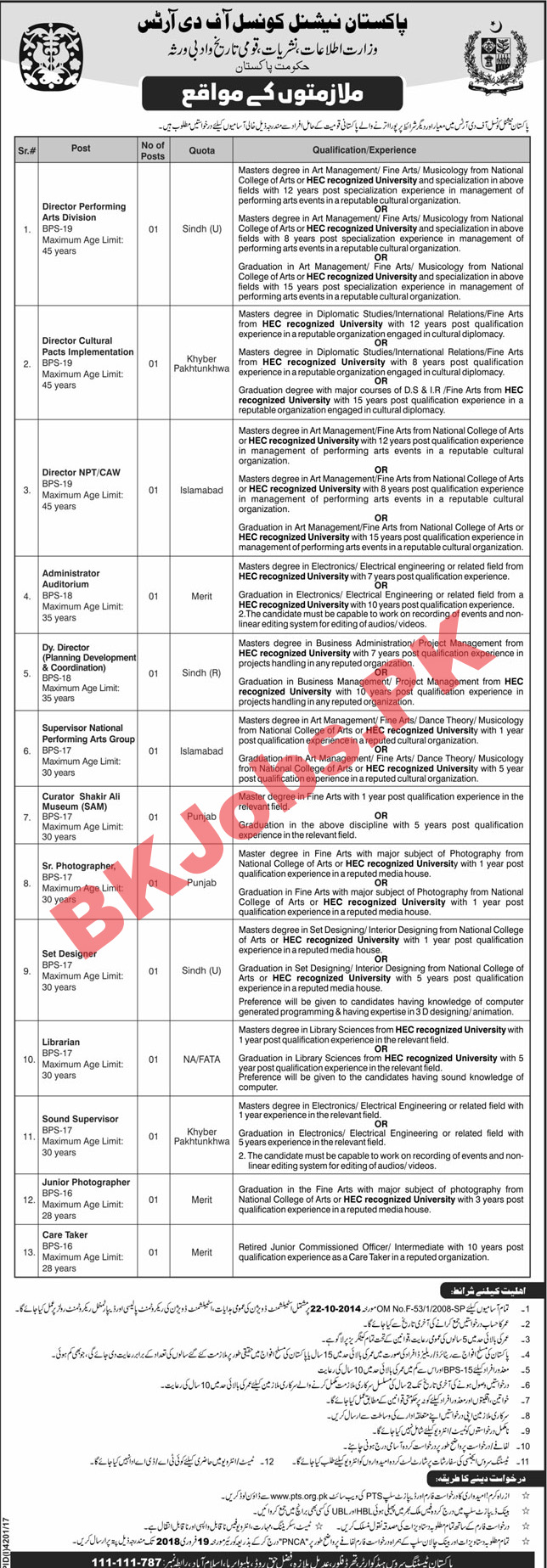 Pakistan National Council OF The Arts Islamabad Jobs for
