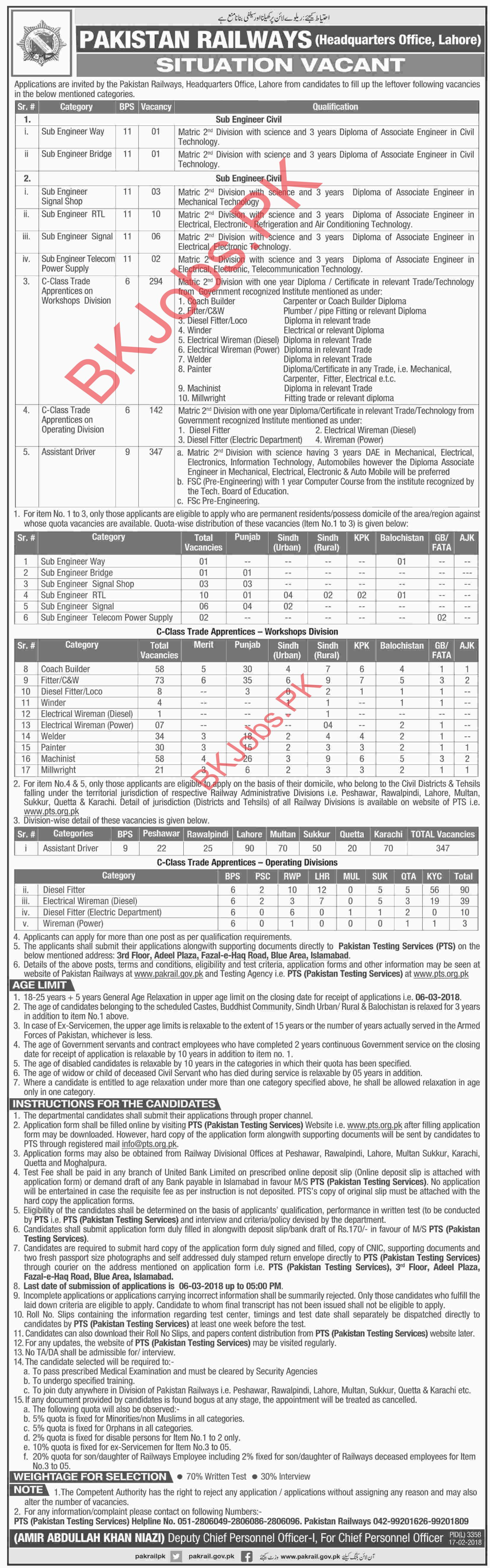 Pakistan railways jobs 2018 for 806 sub engineers c class pakistan railways jobs 2018 apply online falaconquin